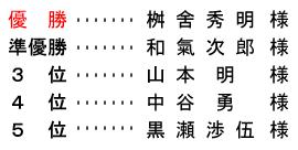 平成 29年3月29日(水)-シニア・レディース杯(ハーフ集計)