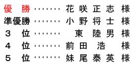 平成29年6月10日(土) 土曜杯 福山ロイヤルホテル杯