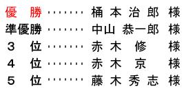 平成29年6月15日(木) 木曜杯