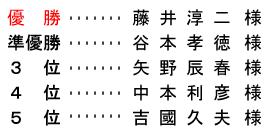 平成 29年6月25日(日) 月例杯 A組